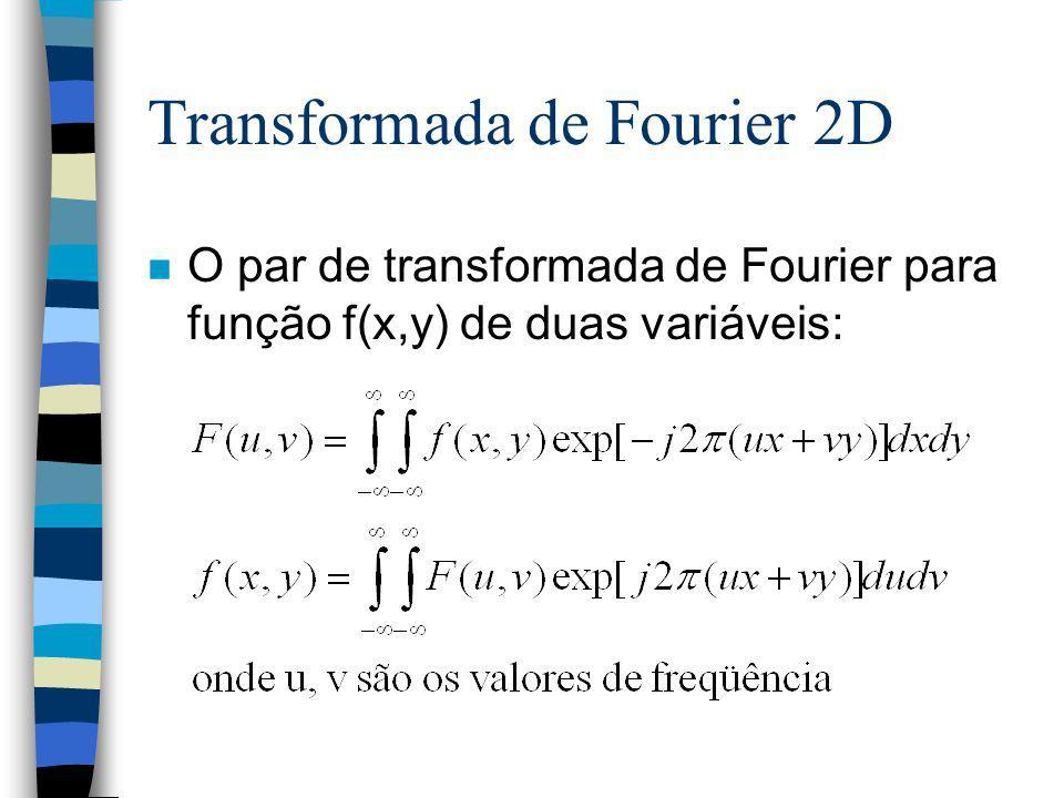 Transformada de Fourier 2D