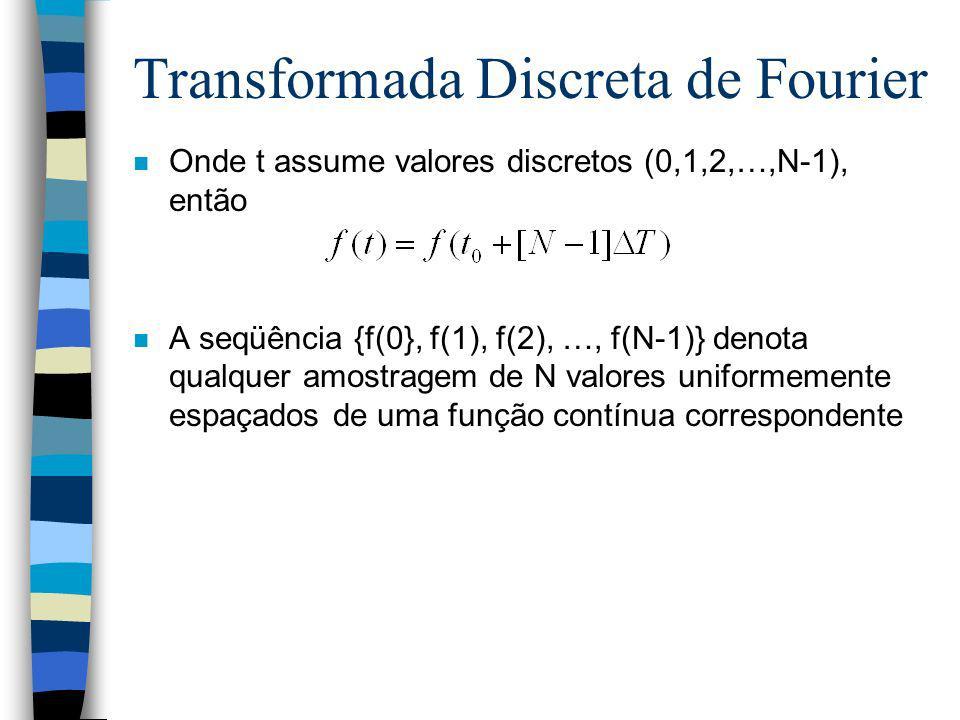 Transformada Discreta de Fourier