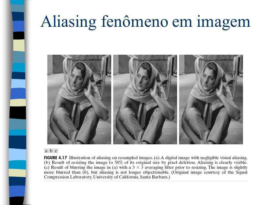 Aliasing fenômeno em imagem