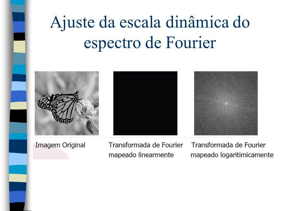 Ajuste da escala dinâmica do espectro de Fourier