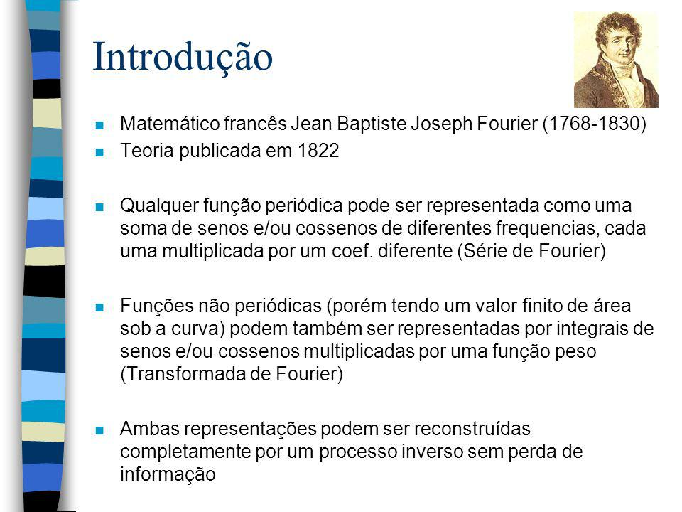 Introdução Matemático francês Jean Baptiste Joseph Fourier (1768-1830)