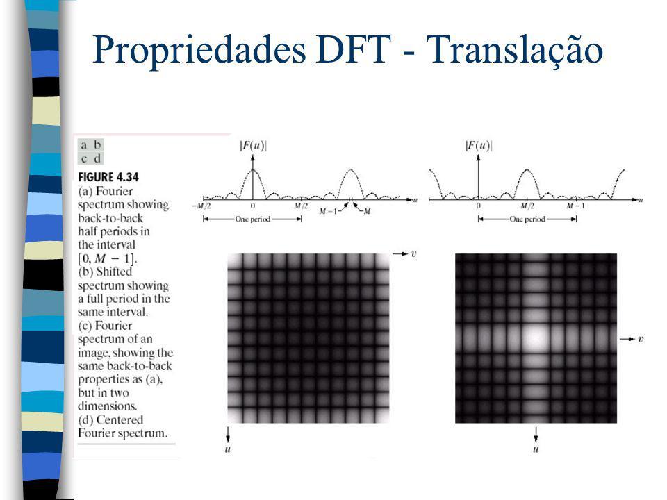 Propriedades DFT - Translação