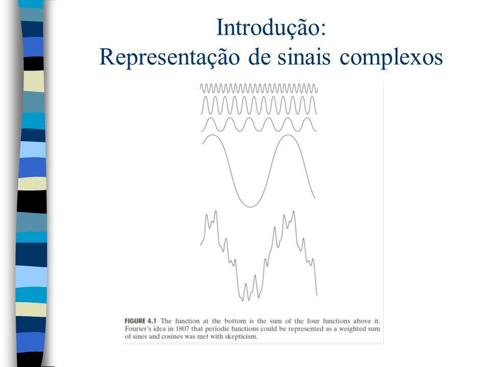 Introdução: Representação de sinais complexos