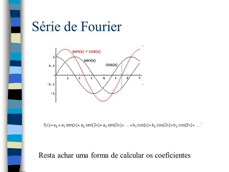Série de Fourier Resta achar uma forma de calcular os coeficientes