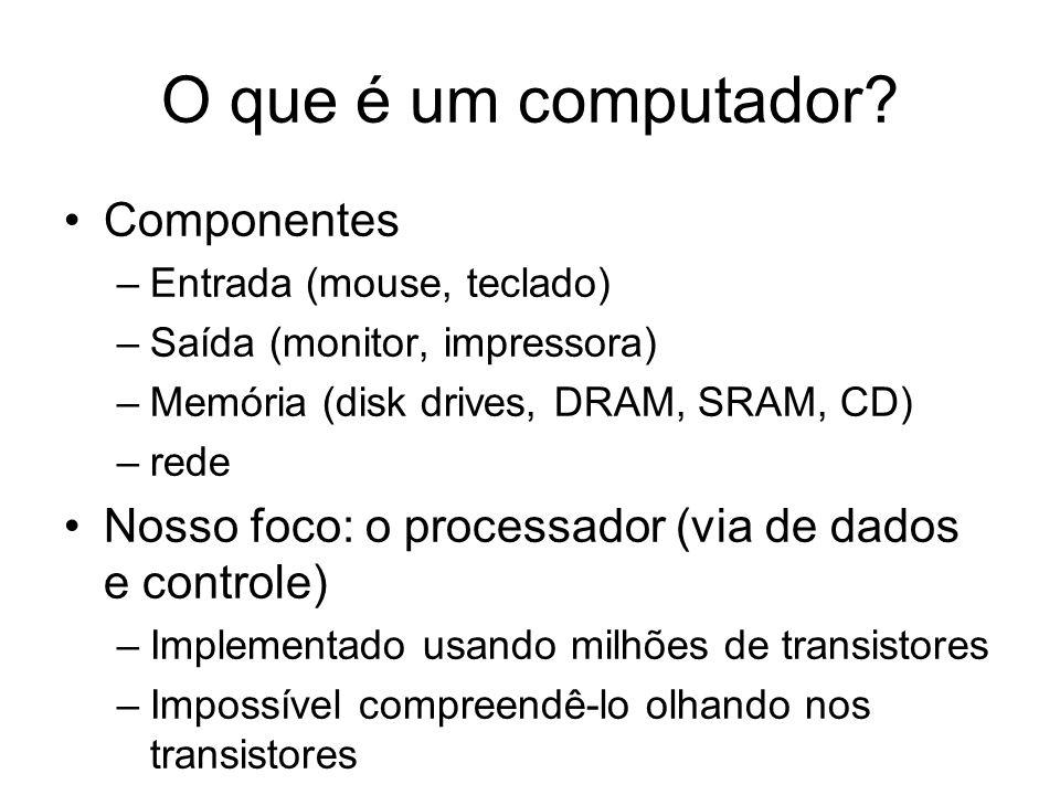 O que é um computador Componentes