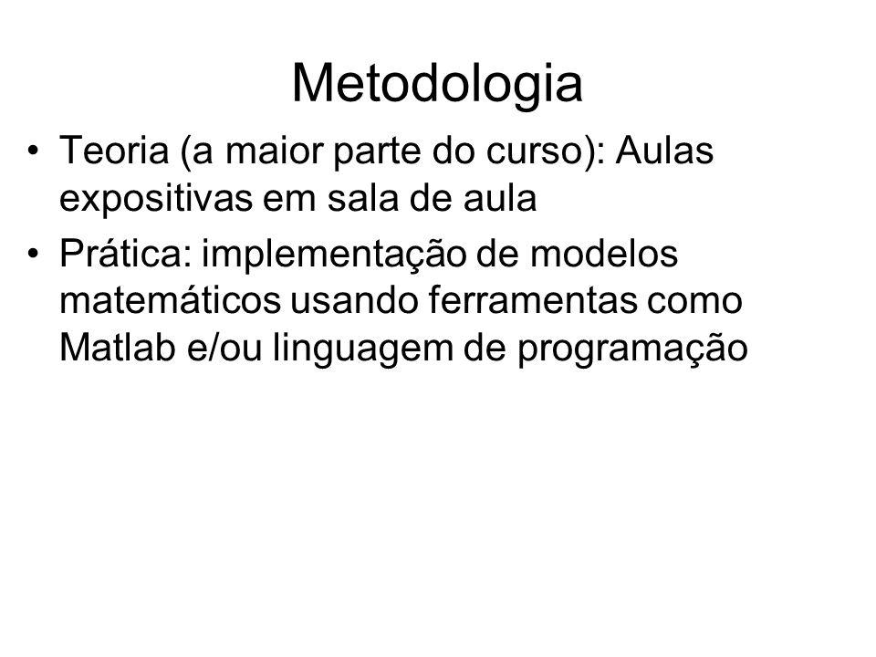 Metodologia Teoria (a maior parte do curso): Aulas expositivas em sala de aula.