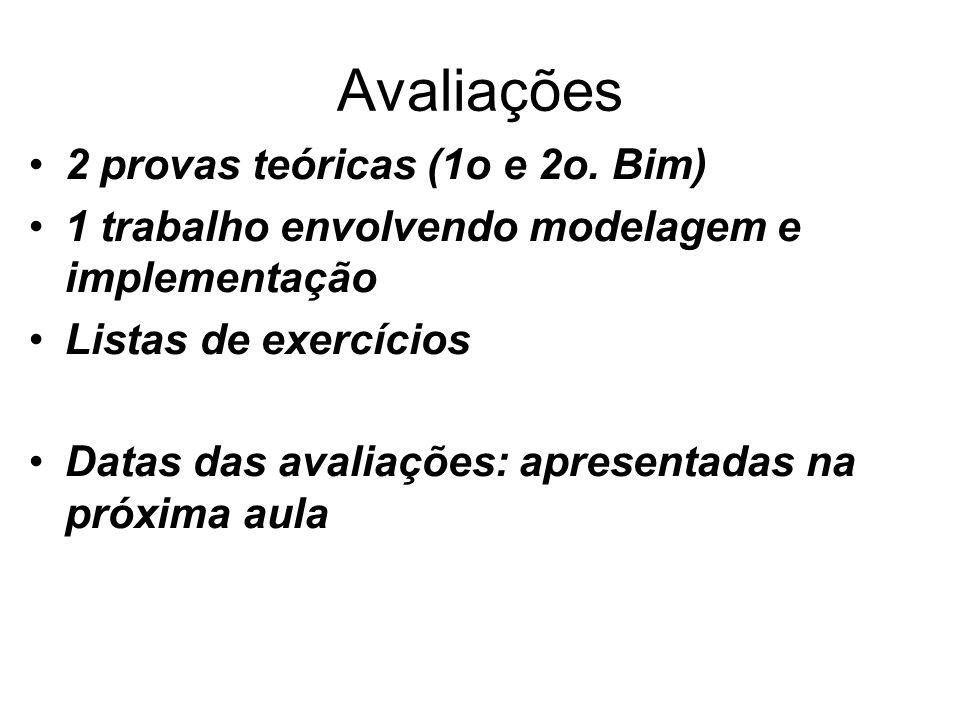 Avaliações 2 provas teóricas (1o e 2o. Bim)