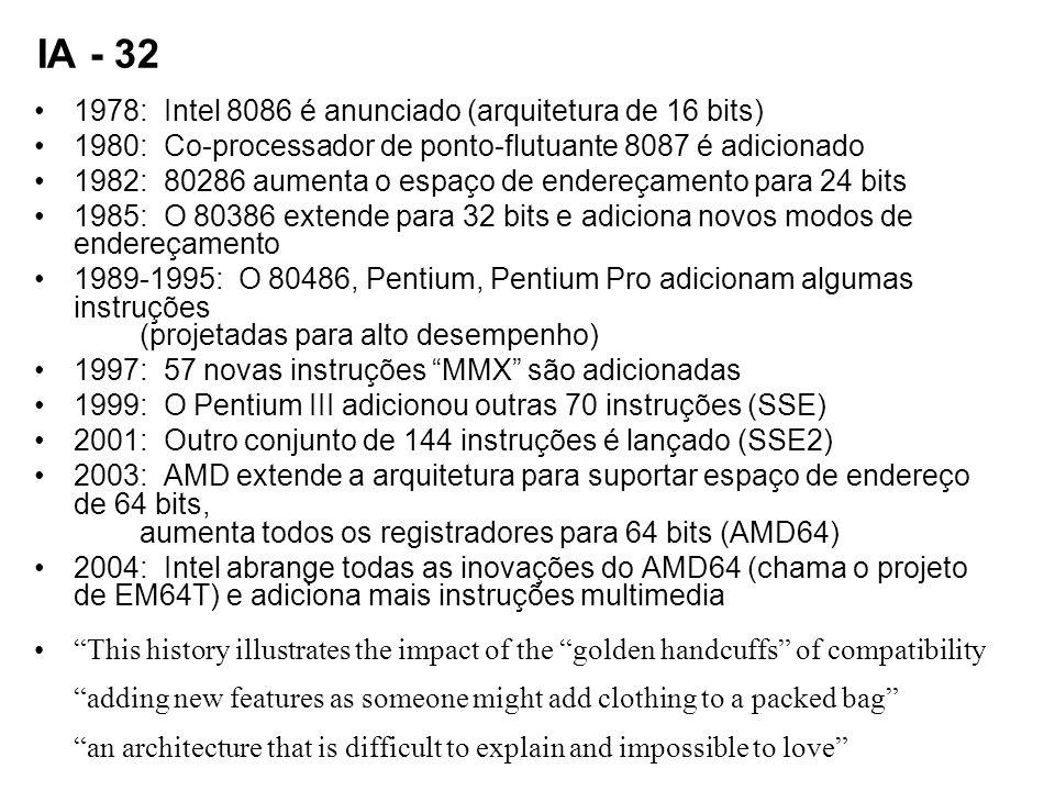 IA - 32 1978: Intel 8086 é anunciado (arquitetura de 16 bits)