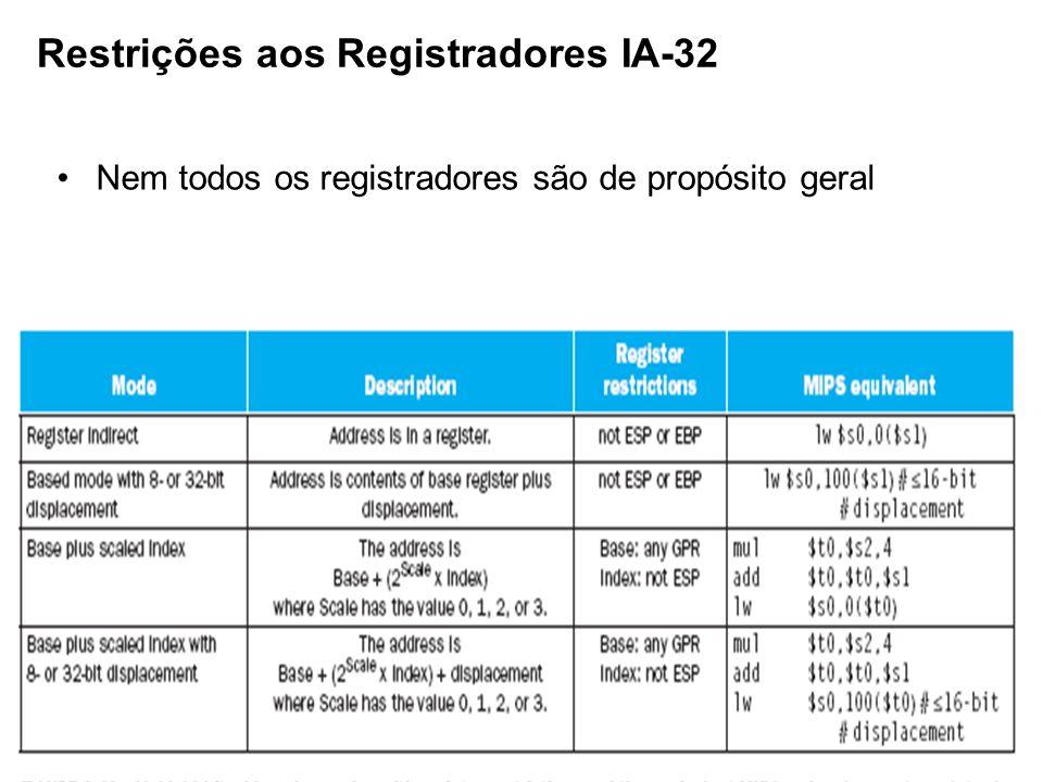 Restrições aos Registradores IA-32
