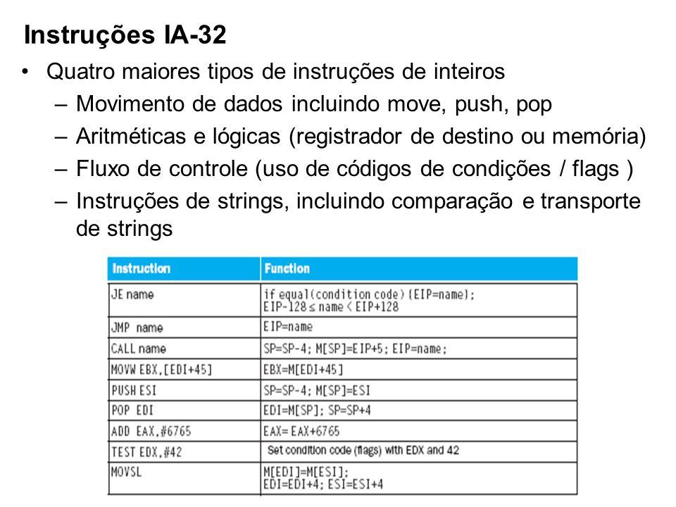 Instruções IA-32 Quatro maiores tipos de instruções de inteiros