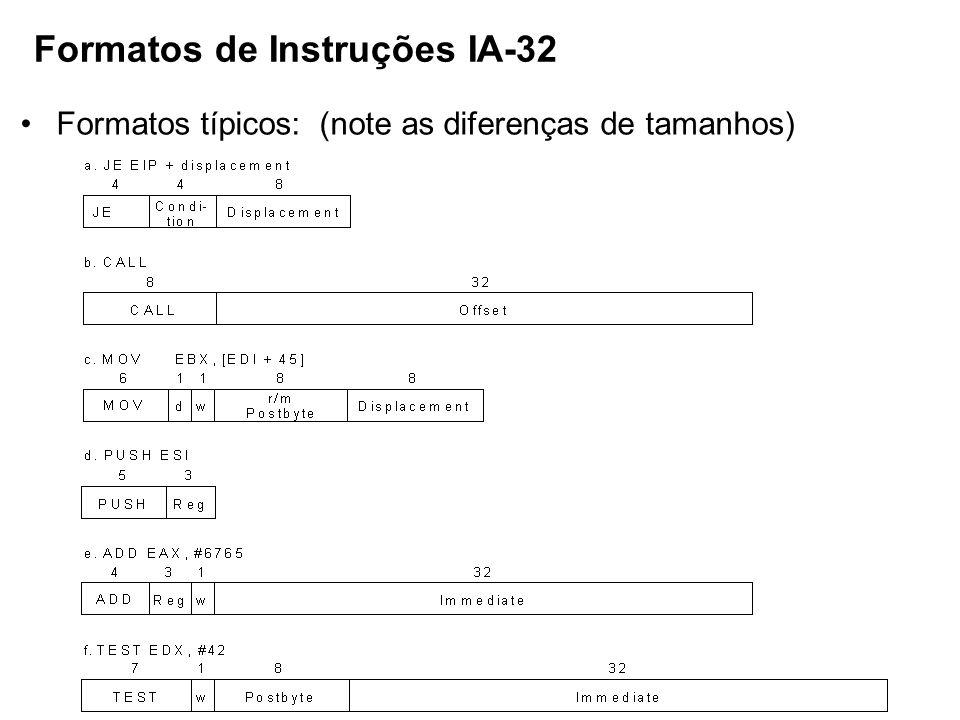 Formatos de Instruções IA-32
