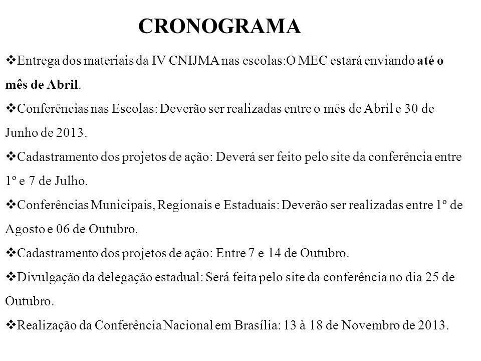 CRONOGRAMAEntrega dos materiais da IV CNIJMA nas escolas:O MEC estará enviando até o mês de Abril.