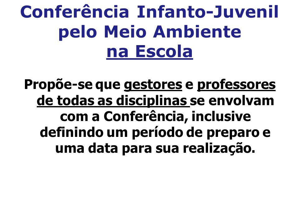 Conferência Infanto-Juvenil pelo Meio Ambiente na Escola