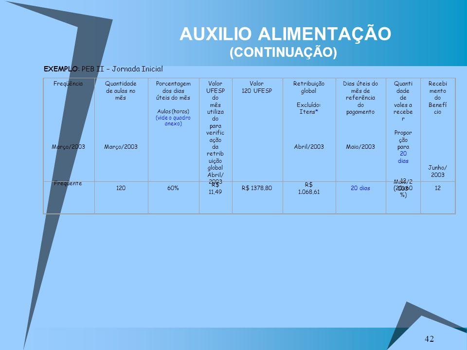 AUXILIO ALIMENTAÇÃO (CONTINUAÇÃO)