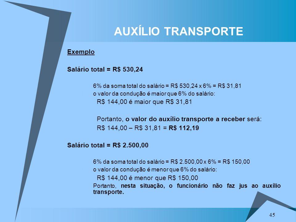 AUXÍLIO TRANSPORTE Exemplo Salário total = R$ 530,24