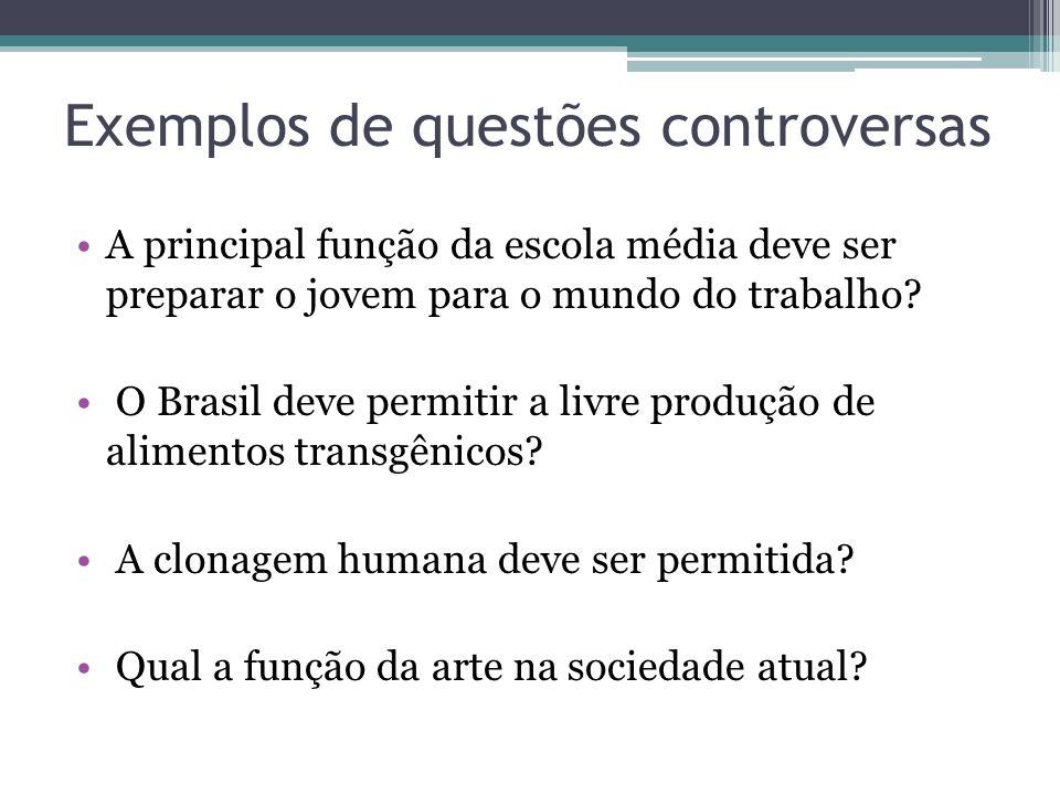 Exemplos de questões controversas