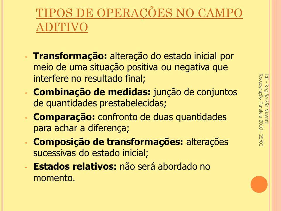 TIPOS DE OPERAÇÕES NO CAMPO ADITIVO