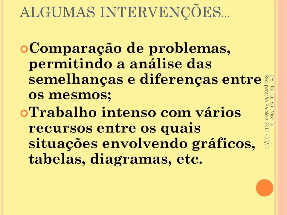 ALGUMAS INTERVENÇÕES... Comparação de problemas, permitindo a análise das semelhanças e diferenças entre os mesmos;