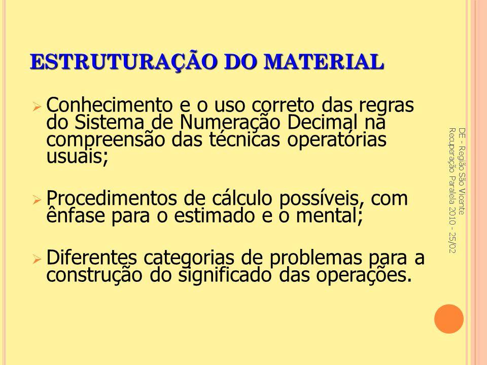 ESTRUTURAÇÃO DO MATERIAL