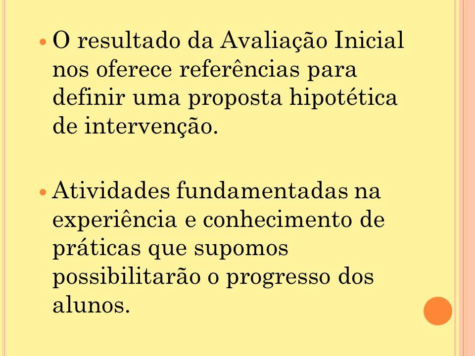 O resultado da Avaliação Inicial nos oferece referências para definir uma proposta hipotética de intervenção.