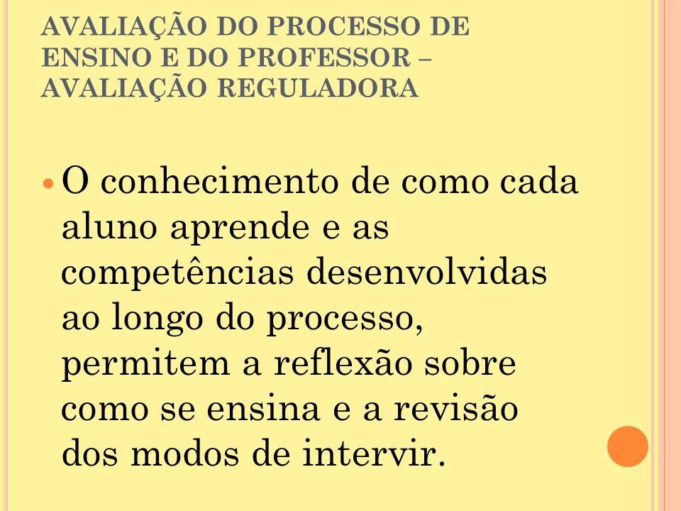 AVALIAÇÃO DO PROCESSO DE ENSINO E DO PROFESSOR – AVALIAÇÃO REGULADORA