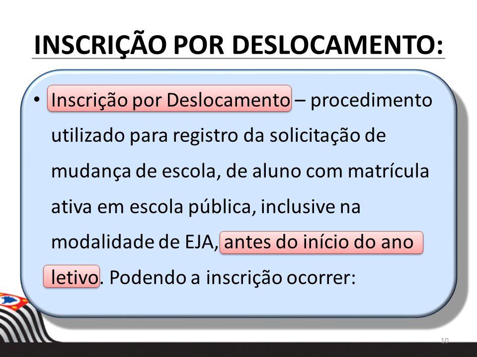 INSCRIÇÃO POR DESLOCAMENTO: