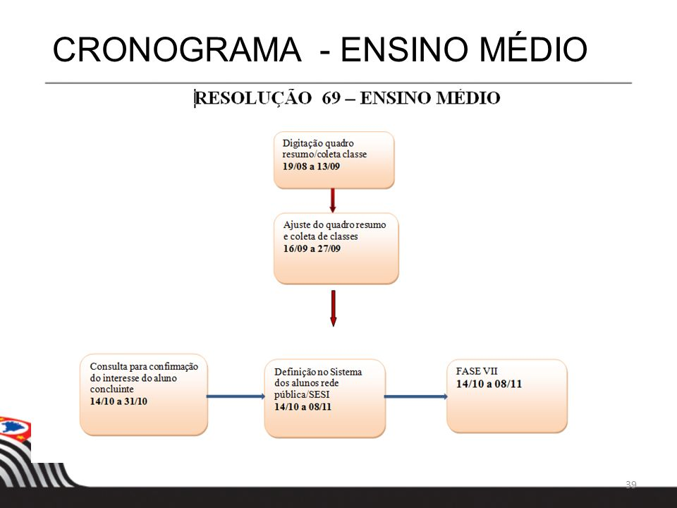 CRONOGRAMA - ENSINO MÉDIO