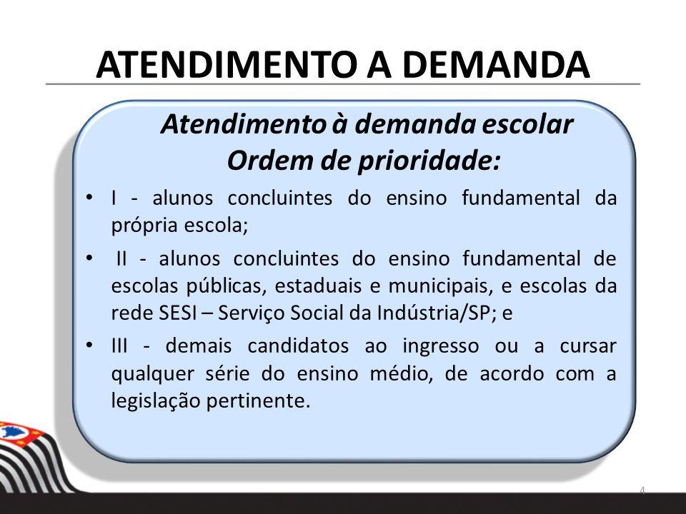 Atendimento à demanda escolar Ordem de prioridade: