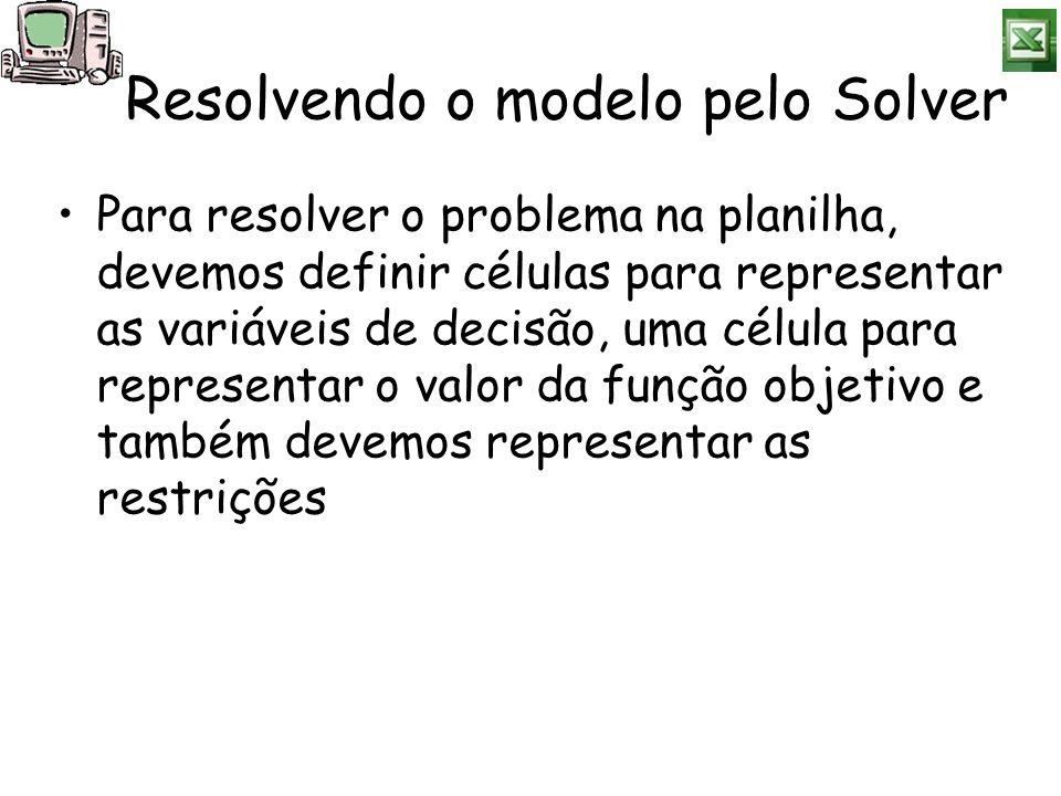 Resolvendo o modelo pelo Solver