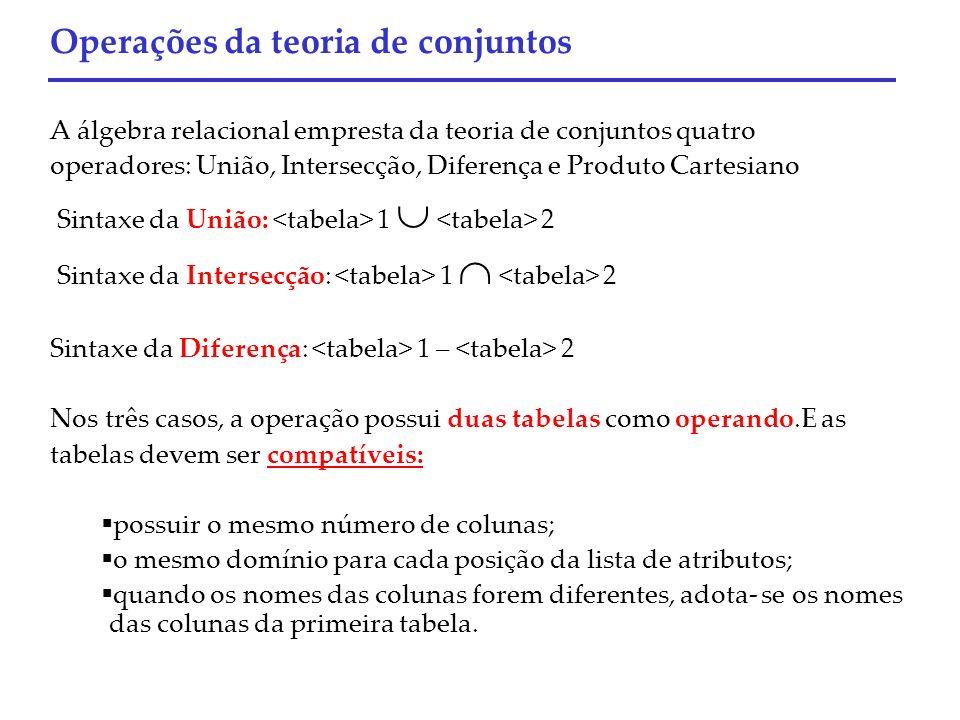 Operações da teoria de conjuntos