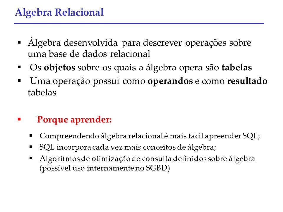 Algebra Relacional Álgebra desenvolvida para descrever operações sobre uma base de dados relacional.