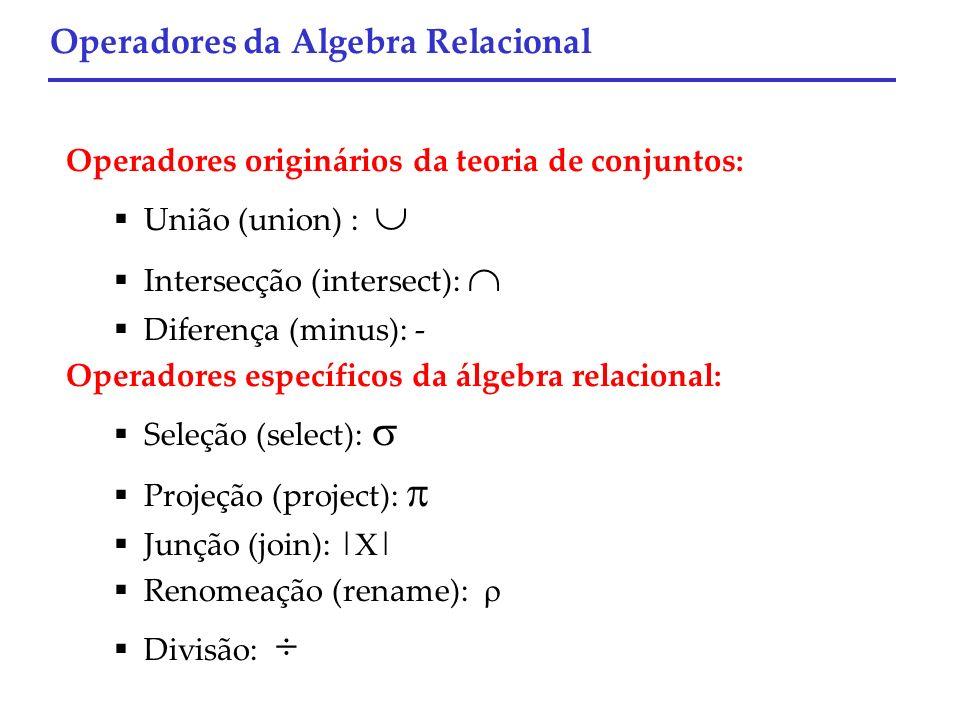 Operadores da Algebra Relacional