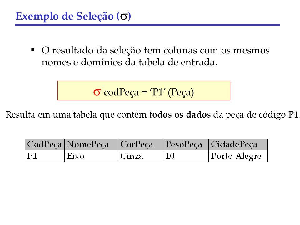 codPeça = 'P1' (Peça) Exemplo de Seleção ()