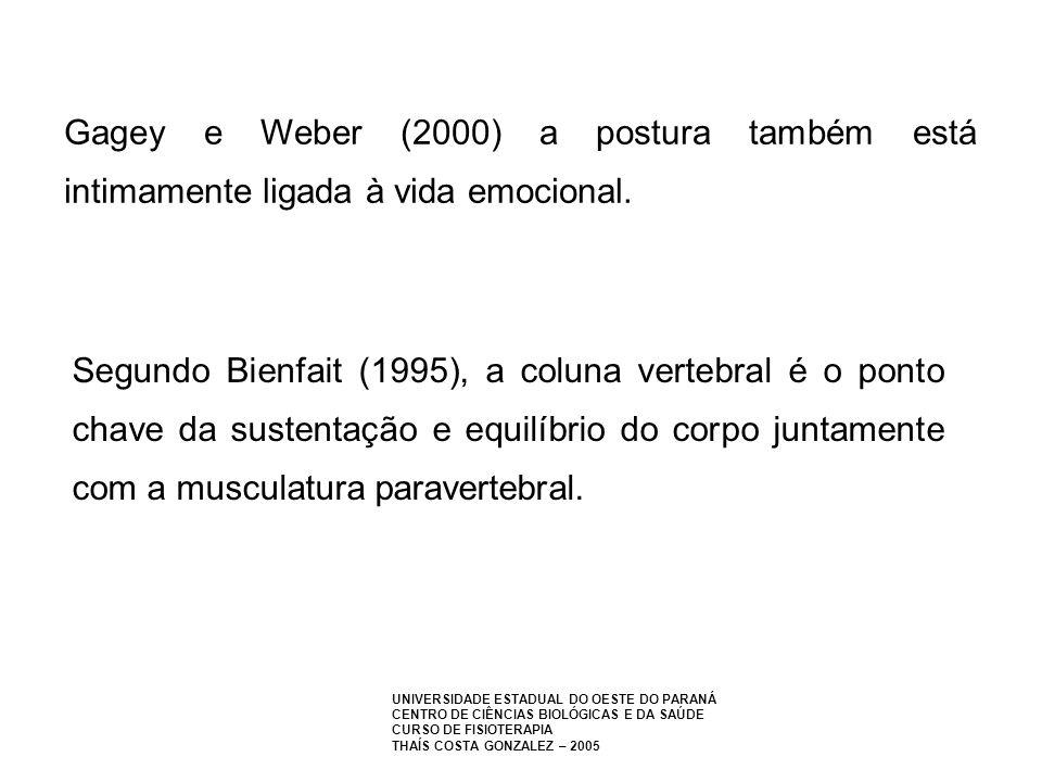 Gagey e Weber (2000) a postura também está intimamente ligada à vida emocional.