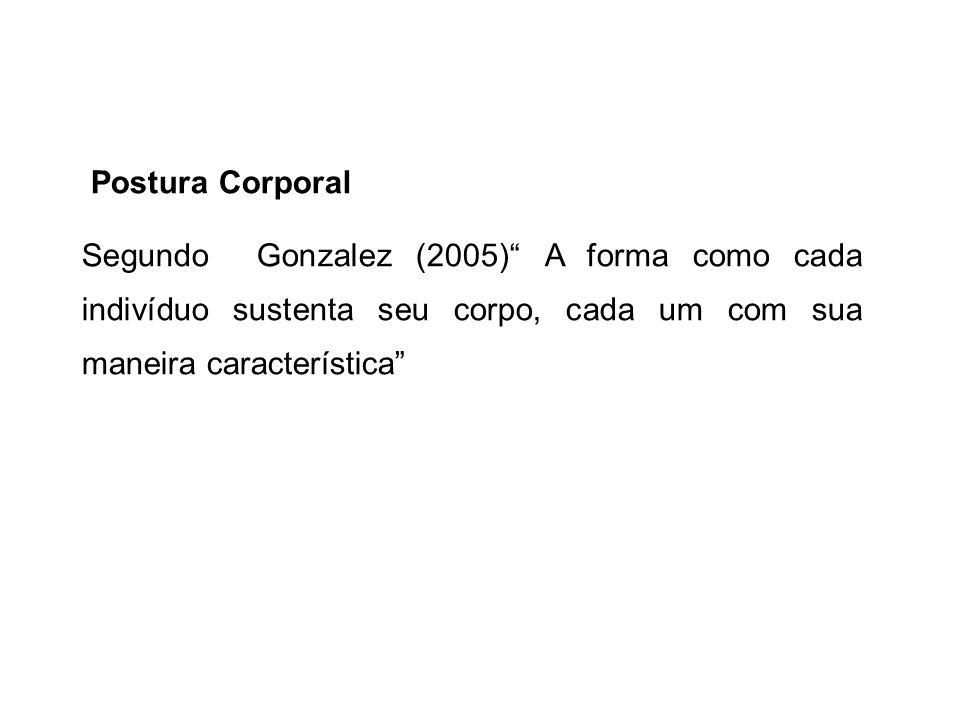 Postura CorporalSegundo Gonzalez (2005) A forma como cada indivíduo sustenta seu corpo, cada um com sua maneira característica