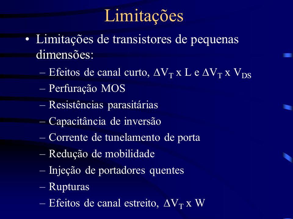 Limitações Limitações de transistores de pequenas dimensões:
