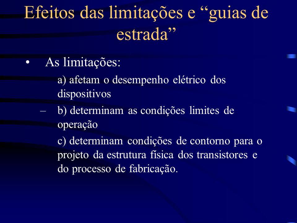 Efeitos das limitações e guias de estrada