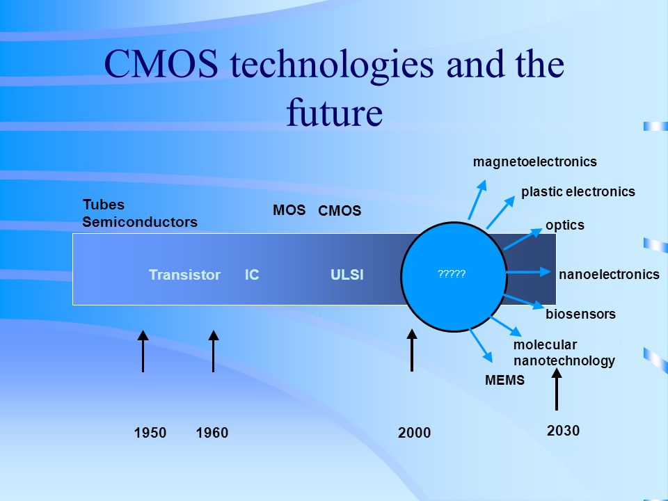 CMOS technologies and the future