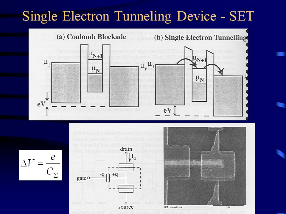 Single Electron Tunneling Device - SET