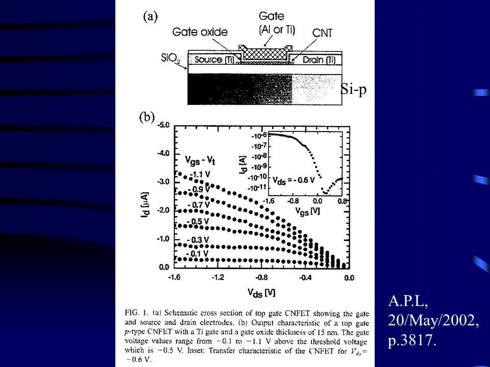 Si-p A.P.L, 20/May/2002, p.3817.