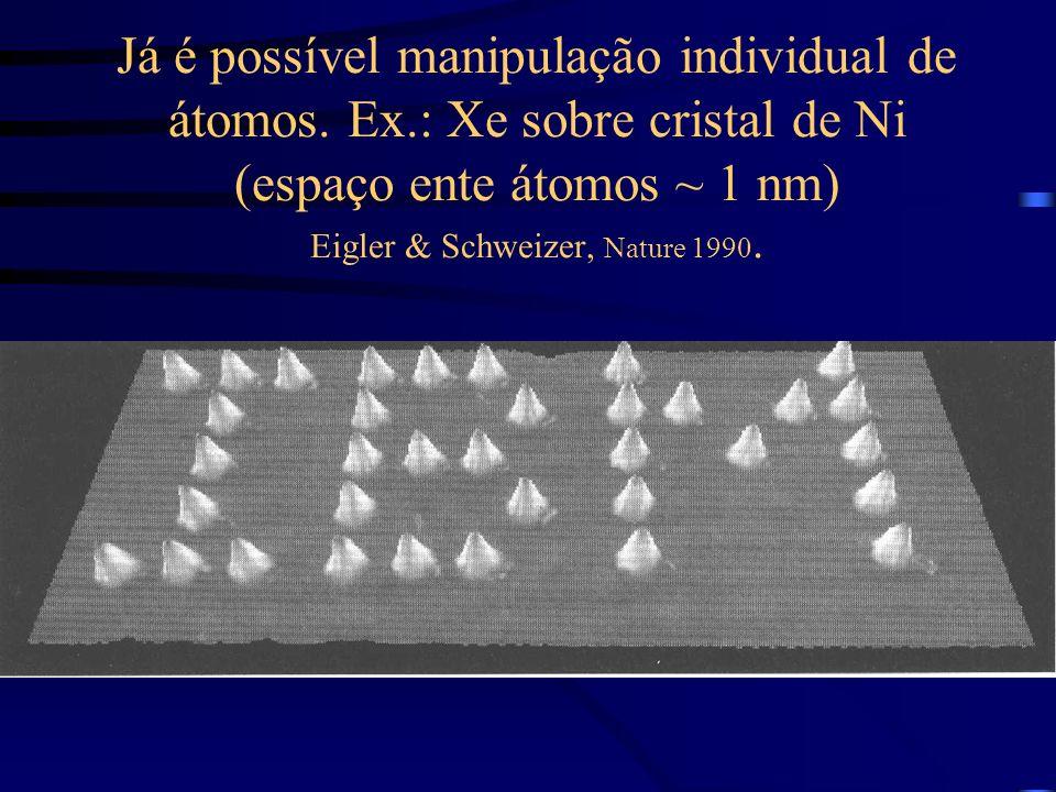Já é possível manipulação individual de átomos. Ex