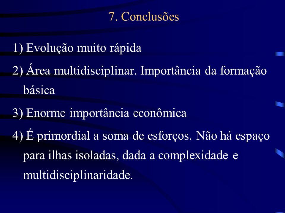 7. Conclusões 1) Evolução muito rápida. 2) Área multidisciplinar. Importância da formação básica. 3) Enorme importância econômica.