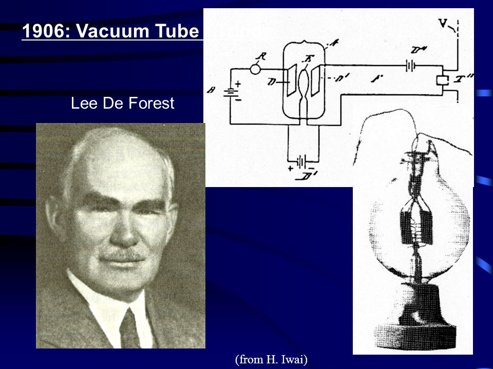 1906: Vacuum Tube : Triode Lee De Forest (from H. Iwai)