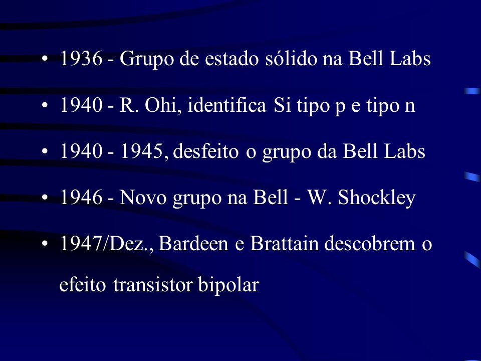 1936 - Grupo de estado sólido na Bell Labs