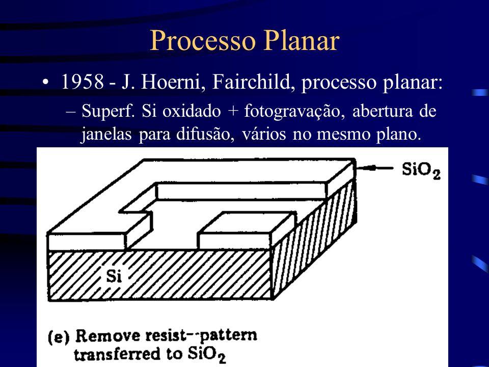 Processo Planar 1958 - J. Hoerni, Fairchild, processo planar: