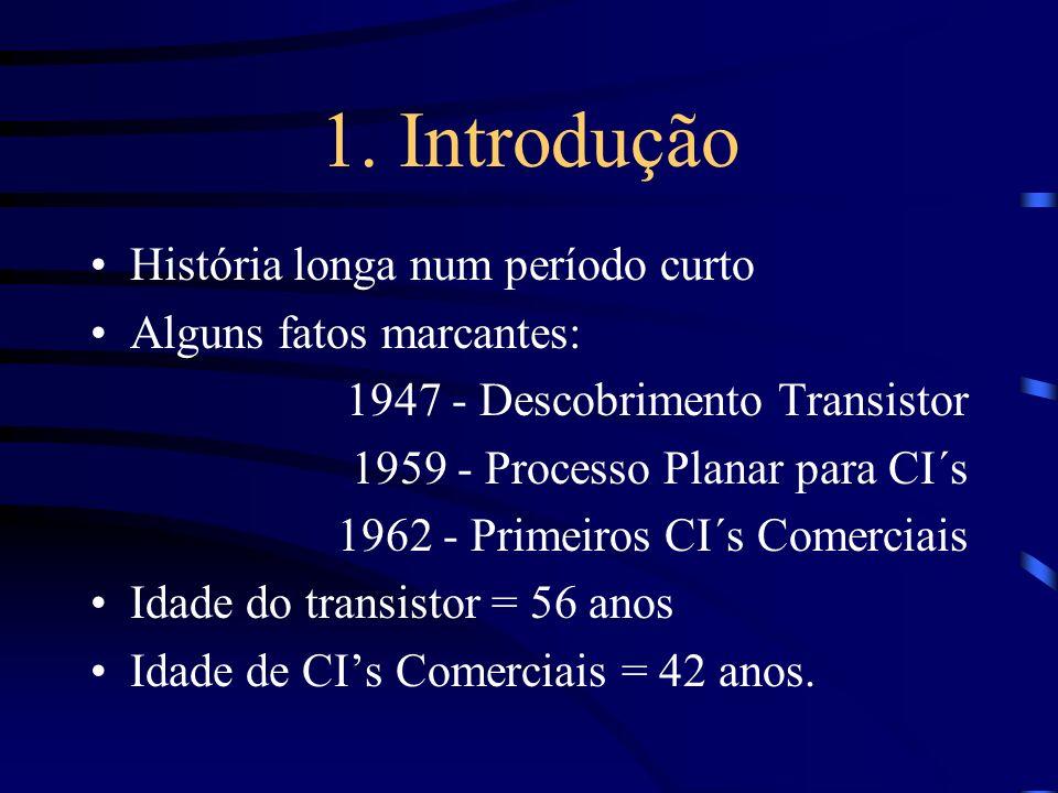 1. Introdução História longa num período curto Alguns fatos marcantes:
