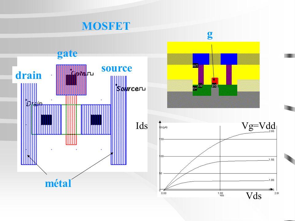 MOSFET g gate source drain Ids Vg=Vdd métal Vds