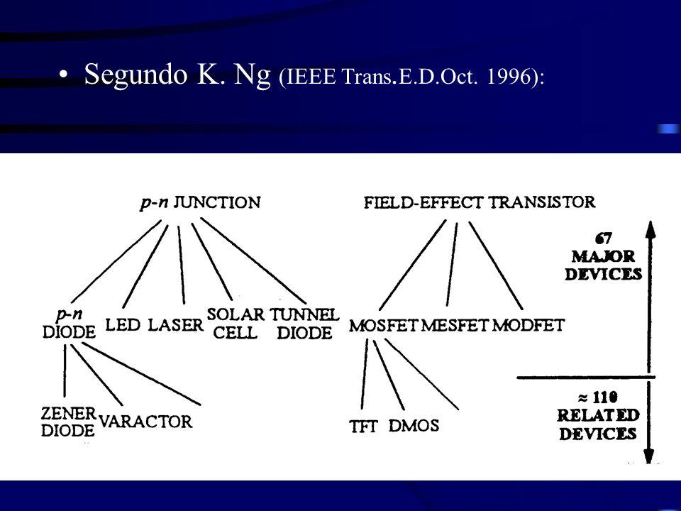 Segundo K. Ng (IEEE Trans.E.D.Oct. 1996):