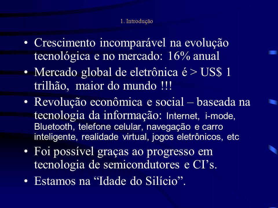 Mercado global de eletrônica é > US$ 1 trilhão, maior do mundo !!!