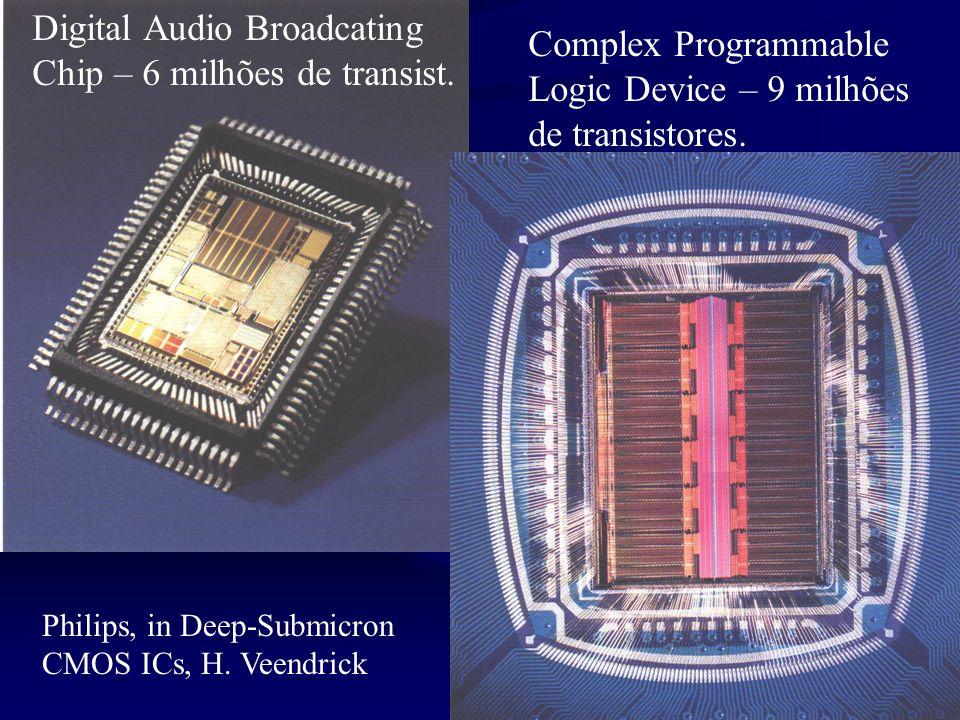Digital Audio Broadcating Chip – 6 milhões de transist.
